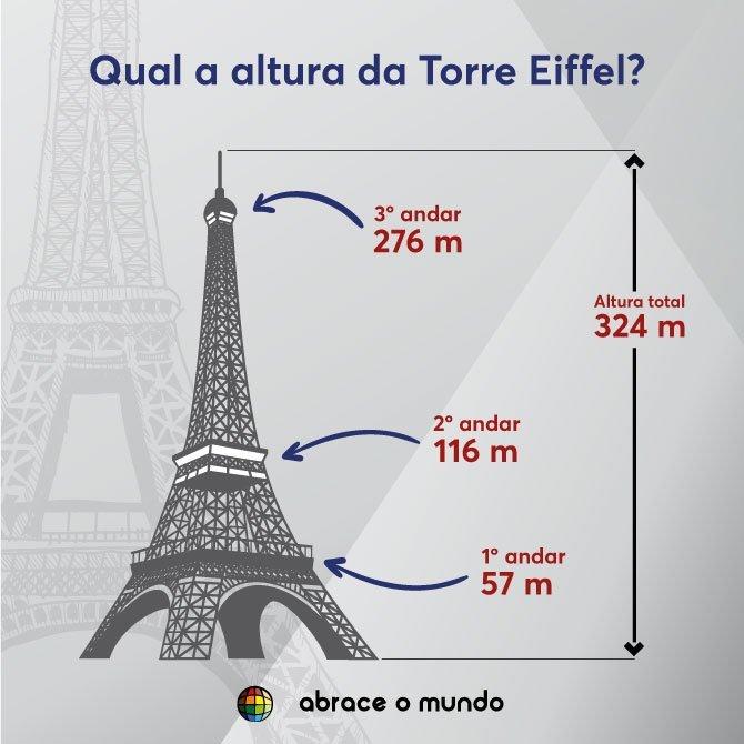 altura torre eiffel