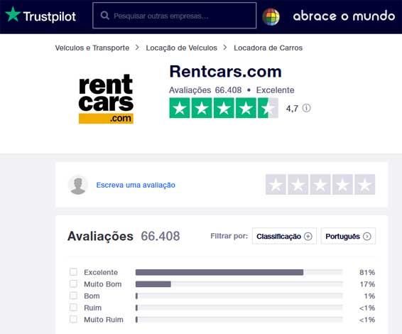rent cars reclame aqui