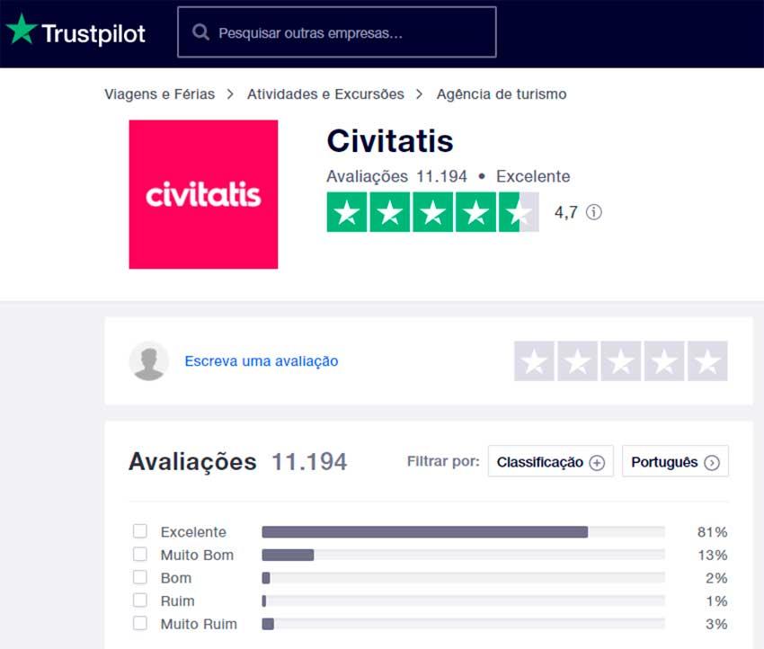Trustpilot Civitatis