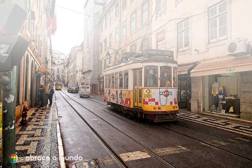 Quanto custa uma viagem para Portugal ida e volta